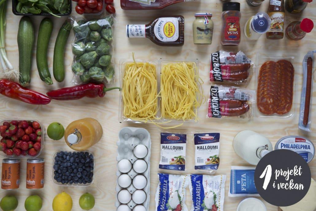 Rensa och organisera kylskåpet - projekt vecka 5